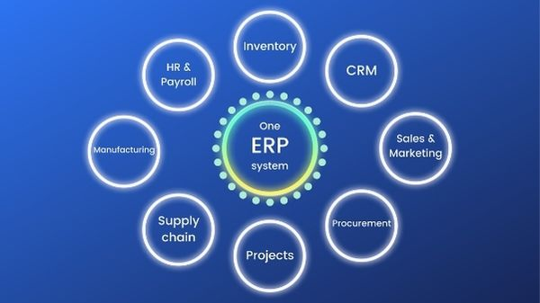 Blog-Why-ERP-is-the-foundation-what-is-an-ERP